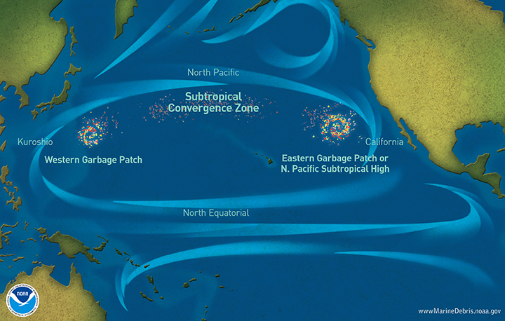 Mancha de lixo (em sua maioria plástico) presente no Oceano Pacífico.