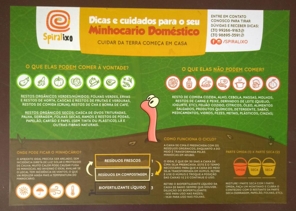 Instruções para o uso dos minhocários, incluindo aquilo que pode e não pode ser colocado neles.